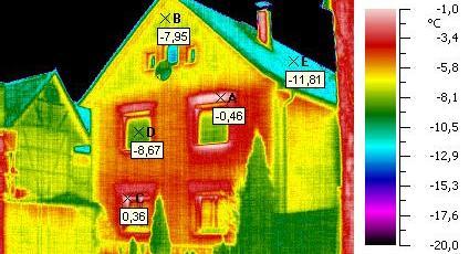 Mehr Durchblick bei energieeffizienten Neubauten: das Effizienzhaus