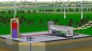 ADELE - der Adiabate Druckluftspeicher für die Elektrizitätsversorgung