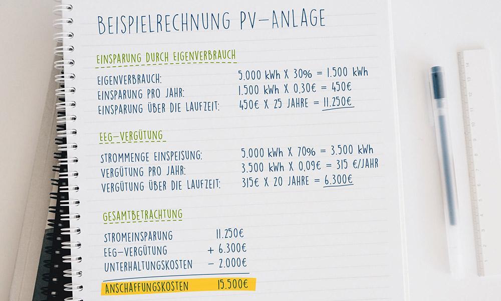 Beispielrechnung für eine Photovoltaik-Anlage mit einer Stromproduktion von 5.000 Kilowattstunden pro Jahr.