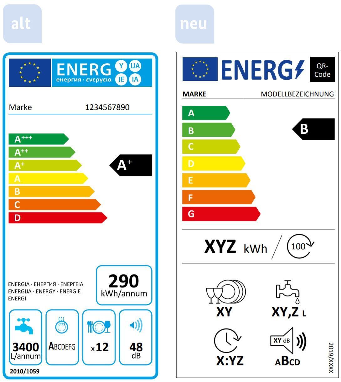 neues und altes Energielabel im Vergleich