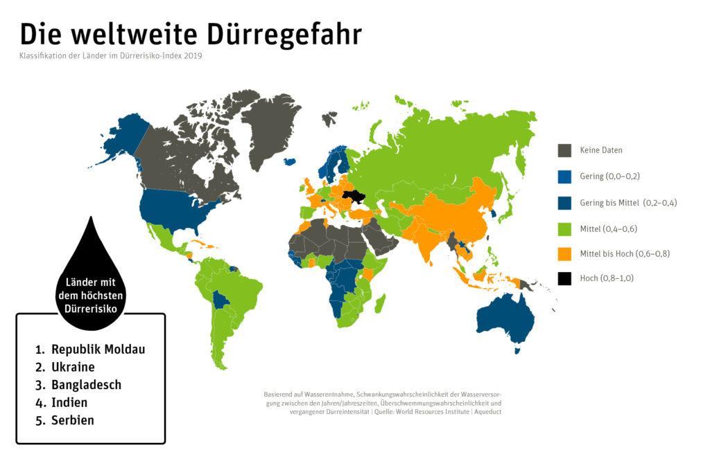 Dürreirisiko-Index 2019