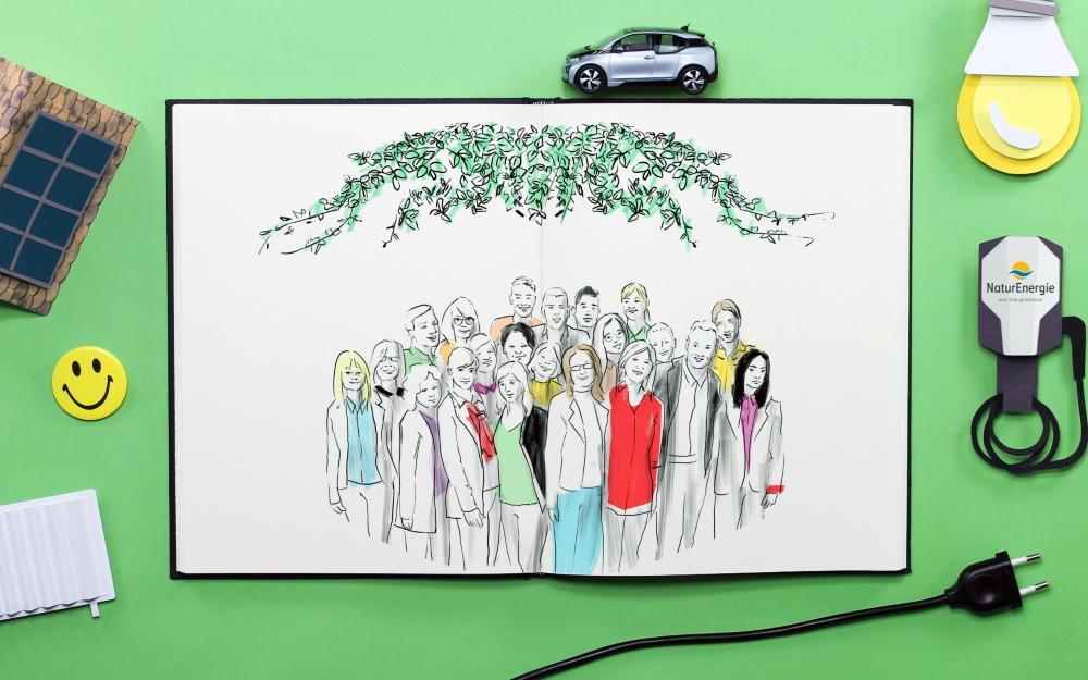 Skribbel einer Lebenswerten Gesellschaft durch Klimaneutralität in einem Buch. Um das Buch herum: E-Auto, Ladestation, PV, Stecker, Glühbirne, Heizung und Smiley